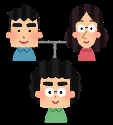family_iden.png
